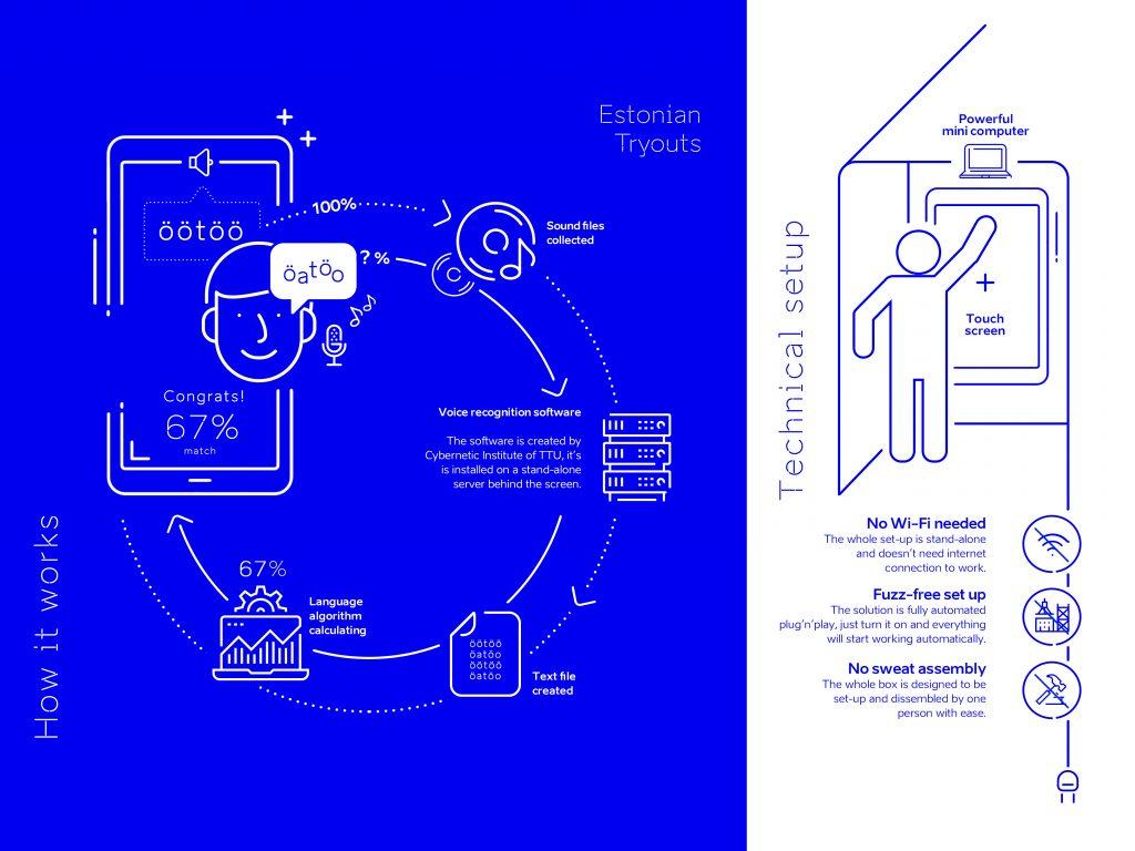 infograafik